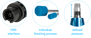 CTHone technology: HSK-interface, individual finishing process, defined pressure