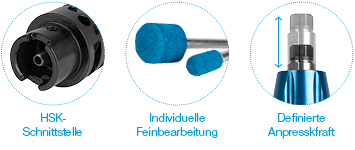 CTHone Technologie: HSK-Schnittstelle, Individuelle Feinbearbeitung, Definierte Anpresskraft